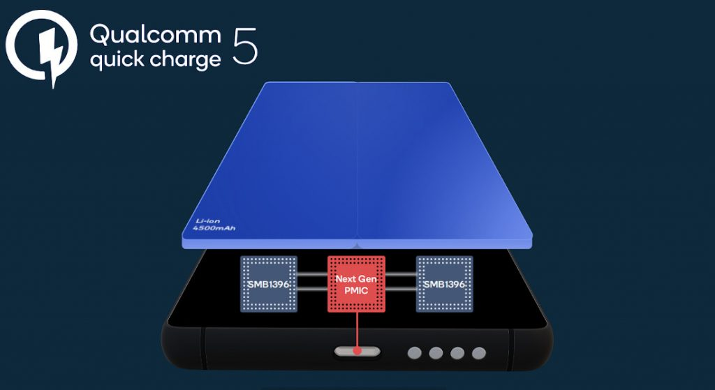 Image of Qualcomm Quick Charge 5